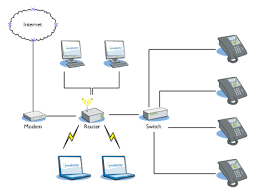 vonage essentials answer networking guidelines basic home network diagram at Home Network Diagram With Switch And Router