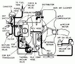 wiring diagram 94 chevy 350 engine tbi jeep cj5 wiring diagram wiring diagram 94 chevy 350 engine tbi jeep cj5 wiring diagram inside tbi conversion wiring diagram