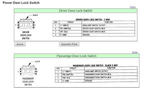 2001 pt cruiser automatic door locks not working please graphic