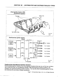 2000 toyota tacoma pickup wiring diagram manual original wire center \u2022 2004 toyota tacoma wiring schematic 2005 toyota sienna van wiring diagram manual original wire center u2022 rh onzegroup co wire schematic 2004 toyota tacoma 1995 toyota tacoma ac diagram