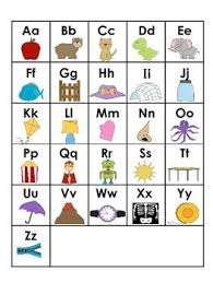 Richardson Charts Guided Reading Essentials Printable Alphabet Chart And