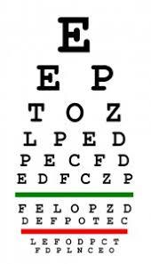 Eyes Vision Dmv Eye Vision Test