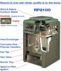raypak gas heater for pool and spa model r406a Spa Light Wiring Diagram a look inside at rp2100