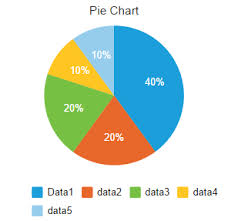 Kony Charts Pie Chart Component