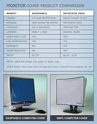 Monitor Cover Comparison Shopshield And Vinyl