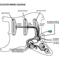 hss wiring diagram strat wiring diagrams mashups co Strat Pickup Wiring stratocaster guitar interesting hss guitar wiring diagram on hss images all about wiring diagrams as wiring diagram strat pickup wiring diagram