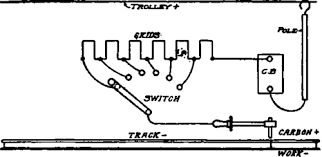 welding machine wiring diagram pdf welding image electric welding machine diagram wiring diagram on welding machine wiring diagram pdf