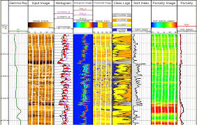 Log Interpretation Charts Log Interpretation Charts By Schlumberger