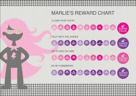 Printable Reward Charts For Kids 6 To 12 Years Old Raising