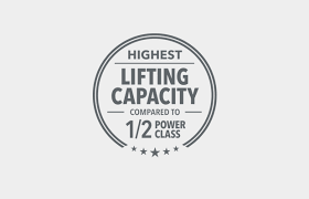 lifting capacity
