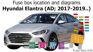 01 elantra fuse box wiring diagram article review fuse box location and diagrams hyundai elantra ad 2017 2019fuse box location and diagrams