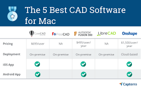 Turbocad Comparison Chart 5 Best Cad Software For Mac