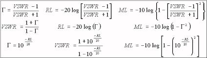Swr Loss Chart Microwaves101 Vswr Calculator