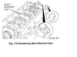 Connecting Rod Bolt Crankshaft Main Bearing