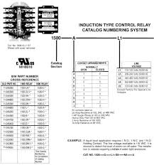gemcodirect com products control relays 1500 1500 induction style relay enclosures