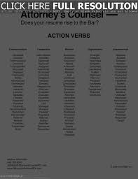 Good Verbs For Resumes Resume Work Template