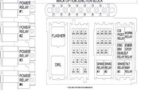 wiring diagrams for mack trucks the wiring diagram mack fuse box diagram mack wiring diagrams for car or truck wiring