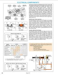 wiring diagram convert 4l80e to manual shift wiring 4l60 e 4l65 e transmission diagram page 4 truck forum on wiring diagram convert 4l80e to