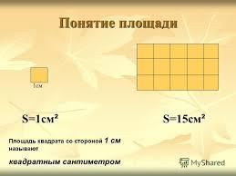 Презентация на тему КУРСОВАЯ РАБОТА Выполнила Шорохова Нина  3 Понятие площади 0 1 см s 1 см ² s 15 см ² Площадь квадрата со стороной 1 см называют квадратным сантиметром