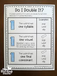 We have one worksheet dedicated to each consonant in the alphabet. 1 1 1 Doubling Rule Printables This Reading Mama