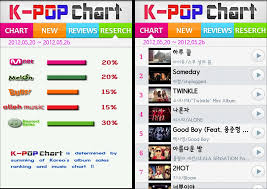 Chart Korea Music Diotek Kpop Chart The Easy Way To Find Korean Hot Music Video