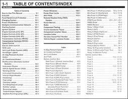 2000 ford ranger wiring diagram manual original 2000 ford ranger wiring diagram manual original · table of contents page 1