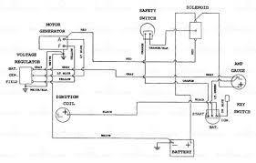wiring diagram for cub cadet ltx 1050 wiring diagram rows