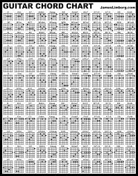 Printable Guitar Chords Chart Pdf Printable Guitar Chords Online Charts Collection