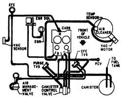 saturn sl l mfi dohc cyl repair guides vacuum click image to see an enlarged view