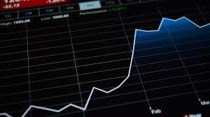 Gold Price Stock Market Chart Stock Maket Chart Gold Price