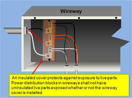 2008 nec changes test 16 Auxially Gutter Wiring Diagram Auxially Gutter Wiring Diagram #12