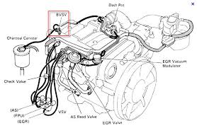 similiar 1996 toyota corolla engine diagram keywords 1996 toyota corolla engine diagram toyotanation com forum