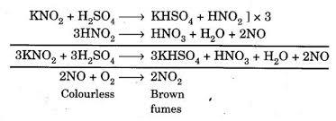 Acidic Radicals Chart Qualitative Analysis Identification Of Acid Radicals Anions