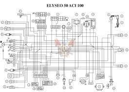peugeot zenith wiring diagram wiring diagram peugeot zenith wiring diagram wiring diagram repair guidespeugeot trekker wiring diagram data diagram schematicpeugeot trekker wiring