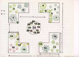 Small Picture Designing A Herb Garden Layout herb garden design layout perfect