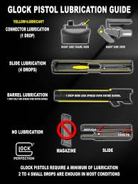 Glock Lube Chart Pin On What My Husband Wants For Christmas Birthday Etc