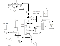 process diagram symbols   field instrumentation   industrial    process flow diagram jpg  x   kb