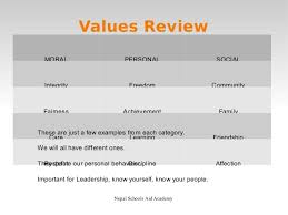 education leadership module values  13 schools aid academy values review moral