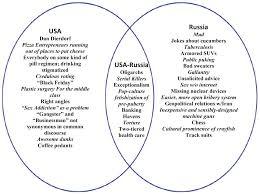 Venn Diagram On Plant And Animal Cells Diagram Venn Diagram Between Plant And Animal Cells