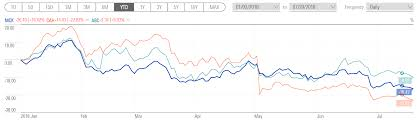 Mckesson Medical Charting Mckesson Vs Cardinal Health I Follow The Leader And So