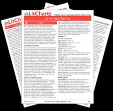 the printed pdf version of the litchart on le morte d arthur