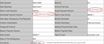 Ibr Repayment Chart Getting A Mortgage While On Income Based Repayment Ibr