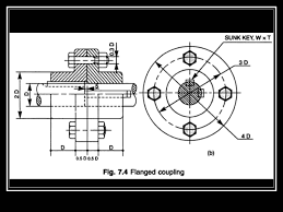 Muff Coupling Is Designed As Design Shaft Couplings Powerpoint Slides