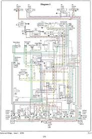 1953 mg td wiring diagram wiring diagram 1953 triumph thunderbird wiring diagram jodebal