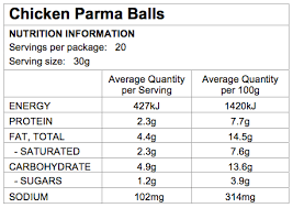 average balls size chicken parma balls 20 last minute chef