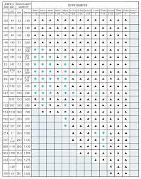 Steel Plate Sizes Chart Gage Chart Sheet Metal Sheet Metal Gauge Chart Inches Steel