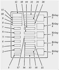 distribution box wiring diagram pleasant 96 dodge ram 1500 5 2l distribution box wiring diagram admirably ford bronco v 1992 1996 fuse box diagram fuse diagram