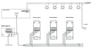 industrial wiring diagrams wiring diagrams best used industrial electrical wiring pdf u2022 electrical outlet symbol 2018 industrial electrical wiring diagrams for aho industrial wiring diagrams