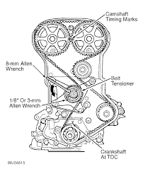 Timing belt replacement manual how do you replace a timing belt