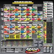 Innova Disc Golf Chart High Quality Disc Golf Comparison Chart Innova Putters Chart